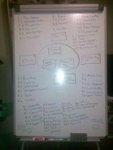 CBAP KA - Task Study